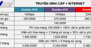 So sánh mạng Internet VTVcab và internet SCTV ưu điểm, nhược điểm