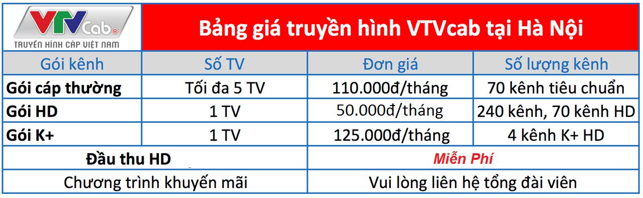 Bảng giá dịch vụ truyền hình cáp VTVcab áp dụng tại Hà Nội