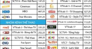 Danh sách bảng kênh Analog VTVcab cập nhật mới nhất 2018