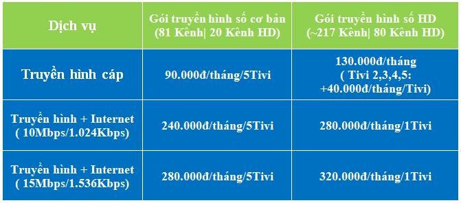 Khuyến mại Combo Internet và truyền hình số VTVcab