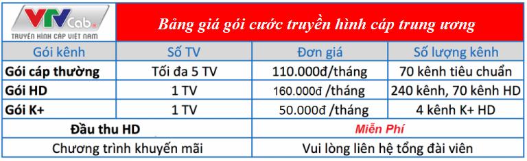 Khuyến mại khi lắp đặt truyền hình cáp trung ương VCTV