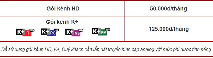 Gói kênh truyền hình số VTVcab tại Hà Nội