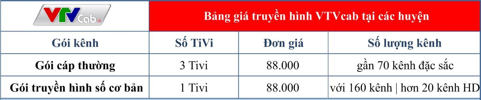Lắp Đặt Truyền hình cáp Việt Nam VTVcab HD tại các huyện Đồng Nai