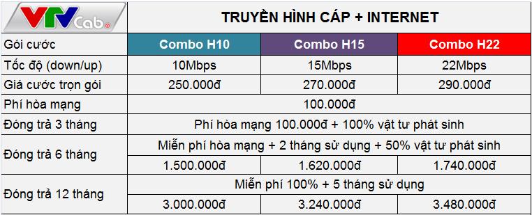 Bảng giá dịch vụ truyền hình cáp +internet VTVcab TPHCM