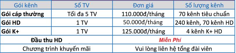 Bảng giá dịch vụ truyền hình cáp VTVcab TPHCM