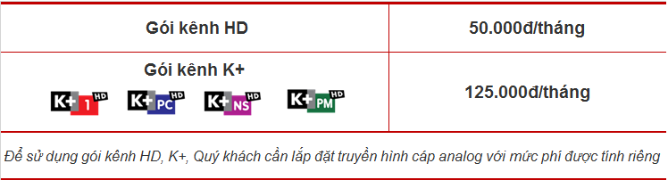 Bảng giá khuyến mại gói kênh K+ trên VTVcab tại Hà Nội