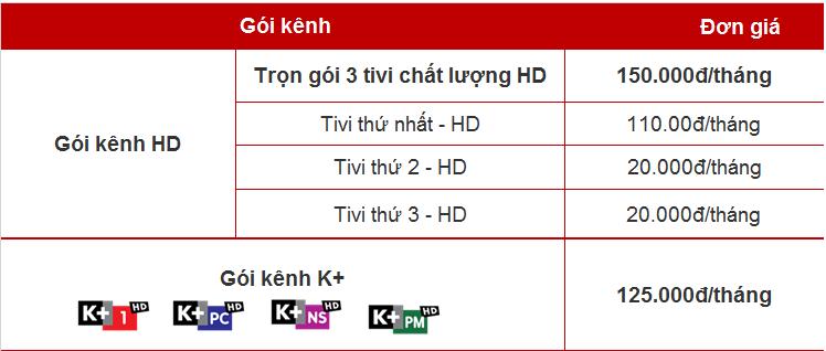 Bảng giá khuyến mại gói kênh K+ trên VTVcab tại TP.HCM