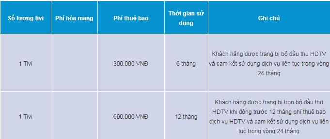 Bảng giá dịch vụ truyền hình kỹ thuật số HTVC cung cấp đến quý khách hàng