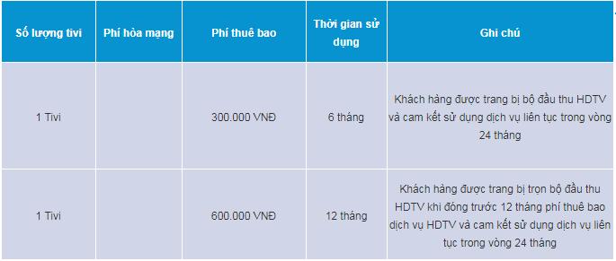 Bảng giá combo truyền hình cáp và internet HTVC khuyến mại mới nhất năm 2018