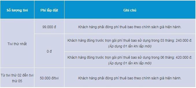 Bảng giá truyền hình cáp và internet HTVC Hồ Chí Minh đối với khách hàng