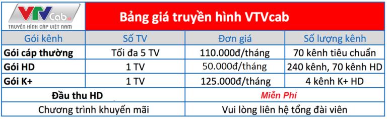 Bảng giá gói cước truyền hình cáp Việt Nam