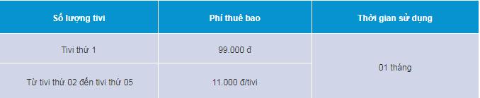 Bảng giá lắp đặt internet cáp quang truyền hình cáp trung ương